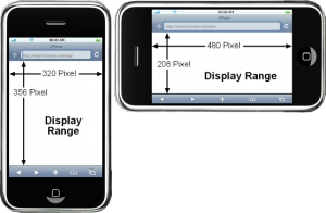 iPhone optimized webpages for Web-IO applications