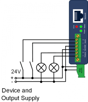 Web-IO Digital - Supply voltage and input/output circuit