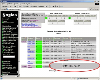 Display measurements in Nagios Product overview Application overview